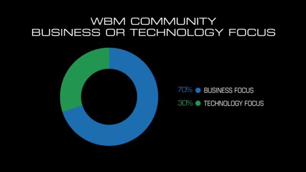 wbm-c2020-info-btf