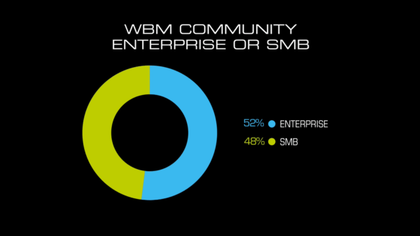 wbm-c2020-info-esmb